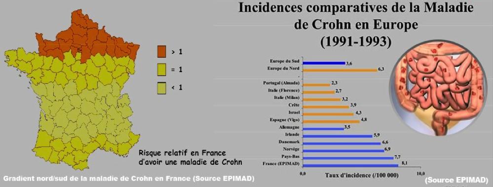 Carte de France de la maladie de Crohn
