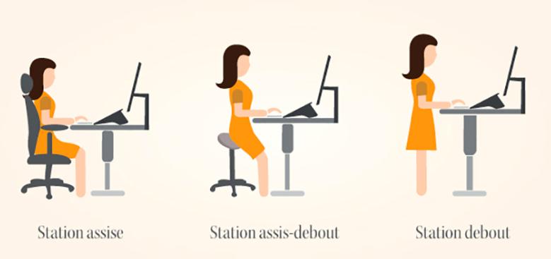 La posture assis debout au bureau